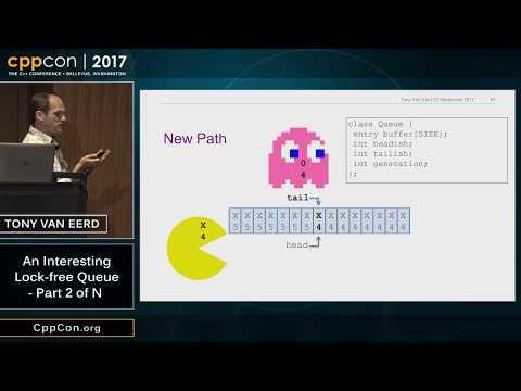 """CppCon 2017: Tony Van Eerd """"An Interesting Lock-free Queue - Part 2 of N"""""""