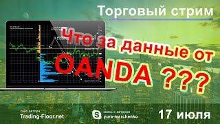 Что за данные от OANDA? 🎙️🎙️🎙️ Торговля forex в режиме онлайн. 🎙️🎙️🎙️