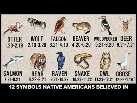 12 American Native Symbols Which May Help You Understand Yourself On A Deeper Level