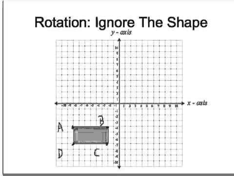 Rotations On The Cartesian Plane - Youtube