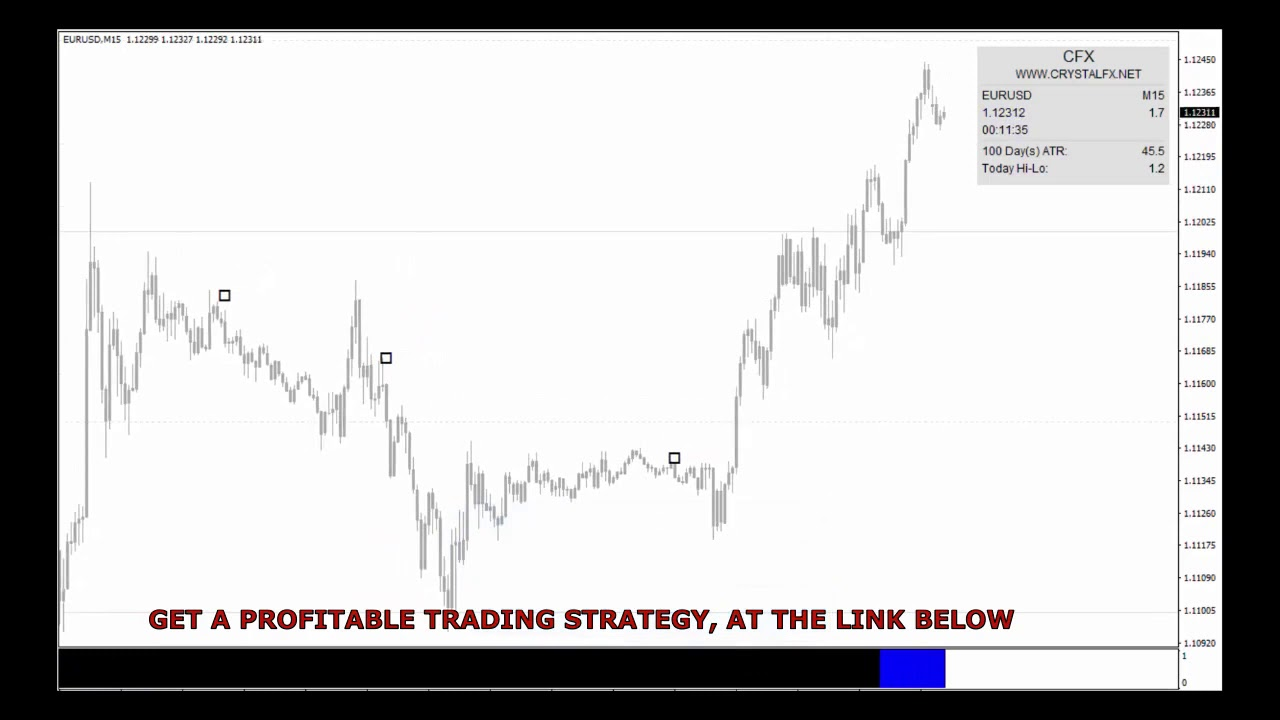 Divergence Forex Scalping Strategy | blogger.com