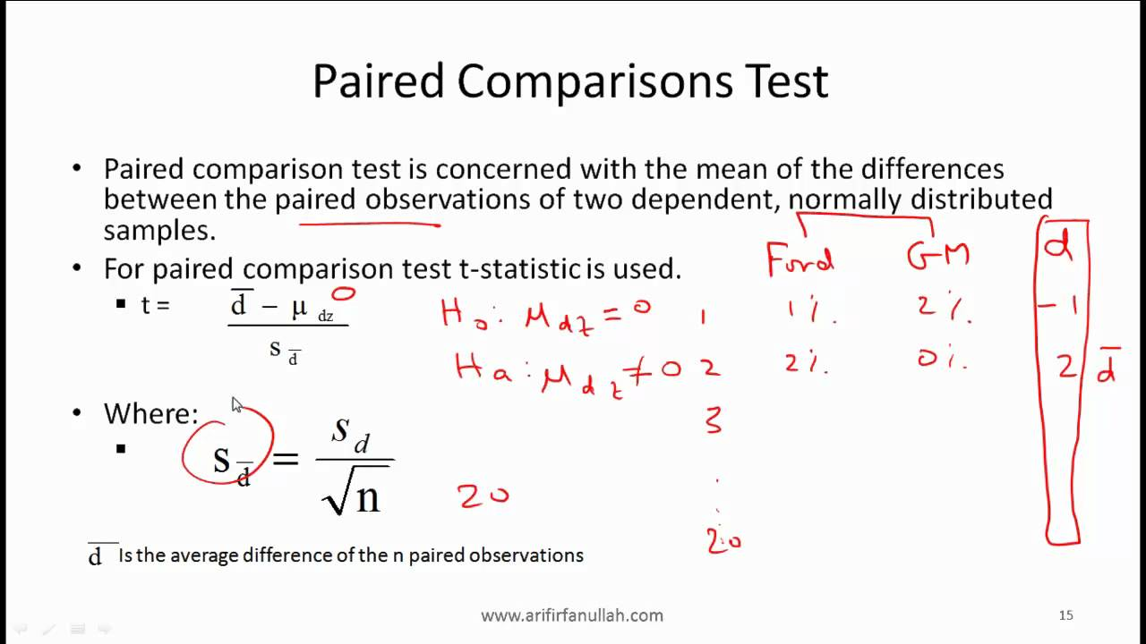 Hypothesis Test Using Paired Observations