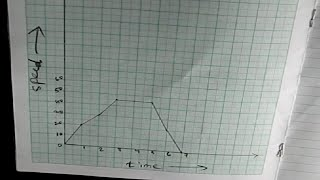 Maths - How to draw a graph on paper - English