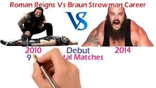 Roman Reigns Vs Braun Strowman Comparison - Net-worth, Win or Lose, Cars, & more