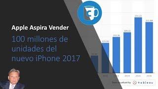 apple aspira vender 100 millones de unidades del nuevo iphone