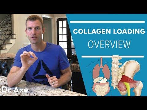 Collagen Loading
