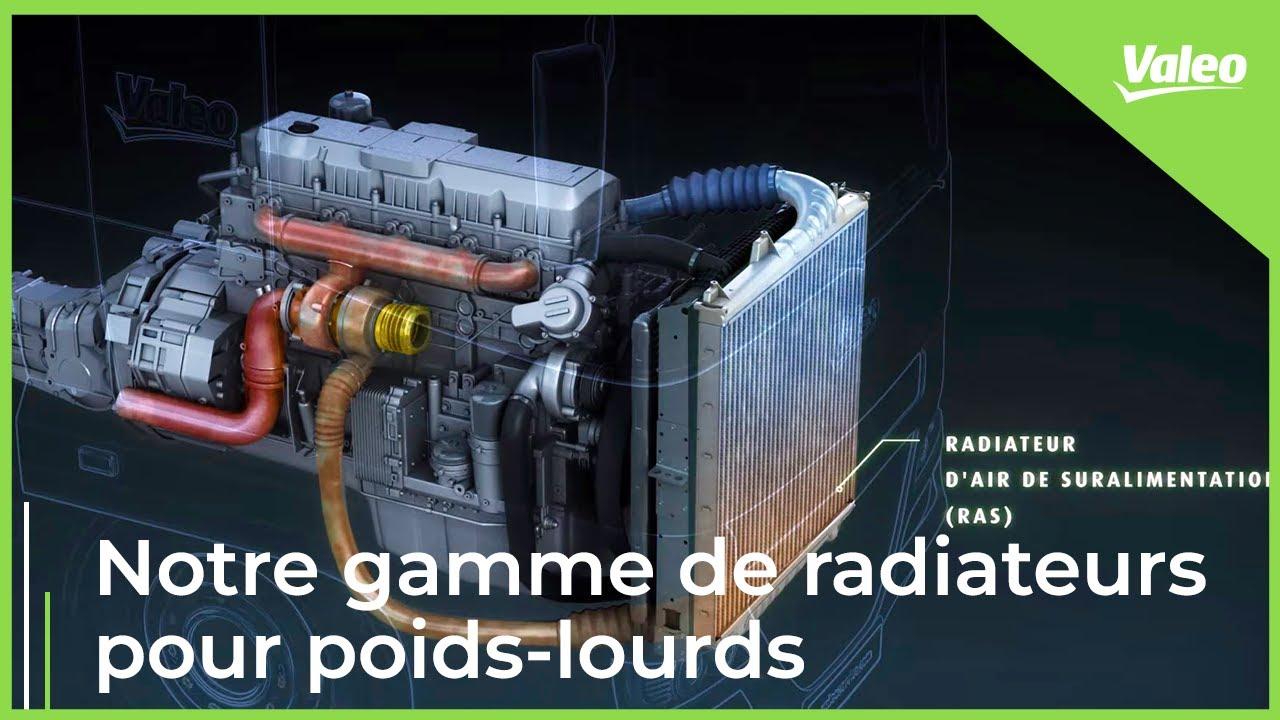 D couvrez la gamme valeo de radiateurs radiateurs d 39 air for Radiateur haut de gamme
