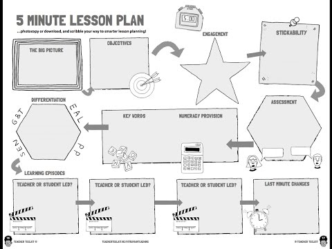 The 5 Minute Lesson Plan Youtube