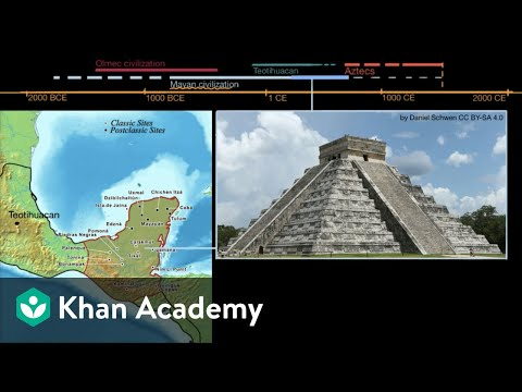 Mayans and Teotihuacan