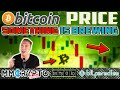 Bitcoin Price: Something Is Brewing NOW! - Bitparadise