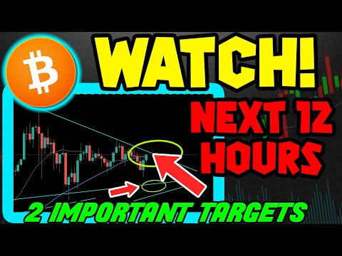 THIS NEXT BITCOIN PRICE MOVE MAY EXCITE YOU!