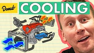 ENGINE COOLING | How It Works