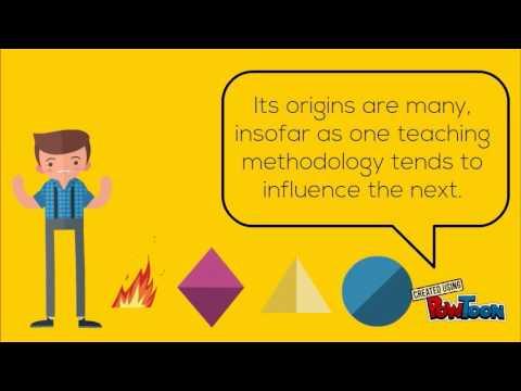 CLT Communicative Language Teaching
