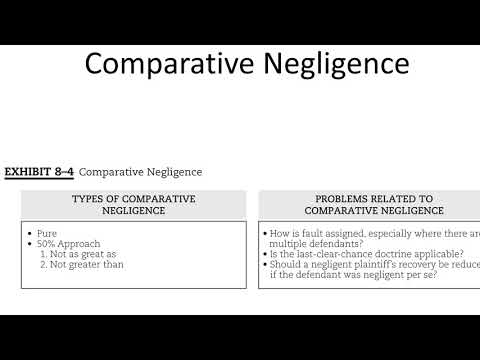 Negligence: Defenses