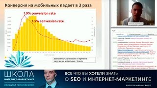 видео анализ сайта на скорость загрузки