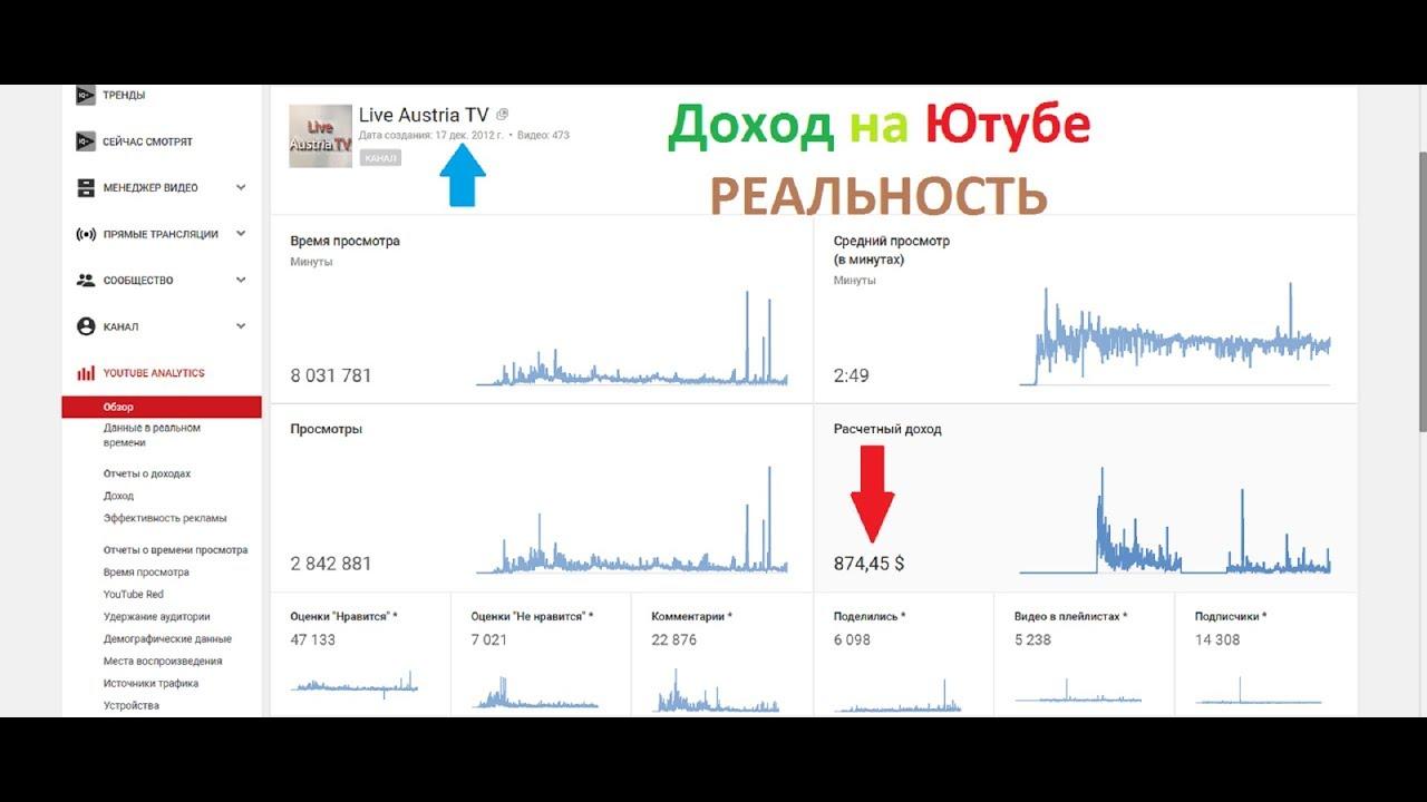 видео на ютубе заработок в интернете