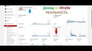 видео как заработать деньги на youtube