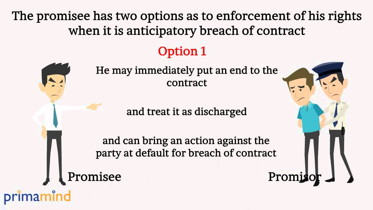 anticipatory breach of contract cases