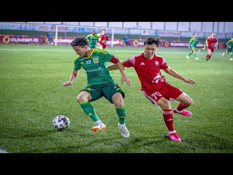 Tobol Kaisar Kyzylorda Goals And Highlights