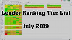 Civilization VI Leader Tier Ranking List - July 2019