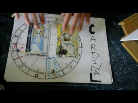 Major Arcana & the 12 Archetypes in Astrology: Astro/Tarot portrait pt 3