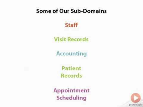 02 04 Breaking the Domain Into Sub domains