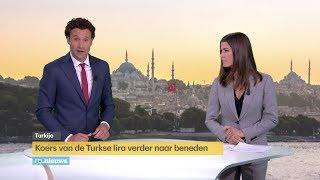 Turkse lira in vrije val