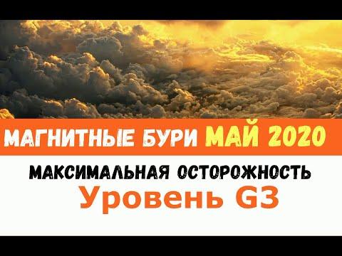 МАГНИТНЫЕ БУРИ МАЙ 2020 года/Расписание и неблагоприятные дни!
