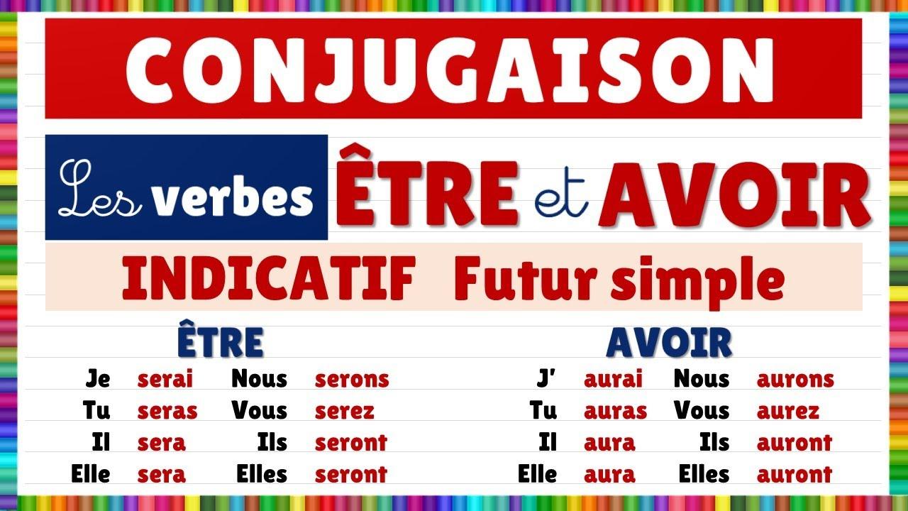 Conjugaison Les Verbes Etre Et Avoir Au Futur Simple Youtube