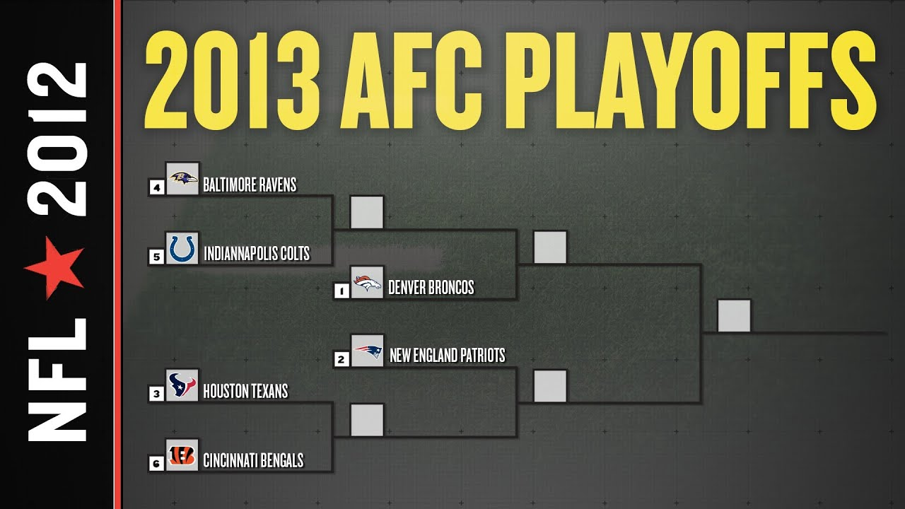 2012 2013 nfl playoff picture bracket and schedule afc edition 2012 2013 nfl playoff picture bracket and schedule afc edition youtube voltagebd Image collections