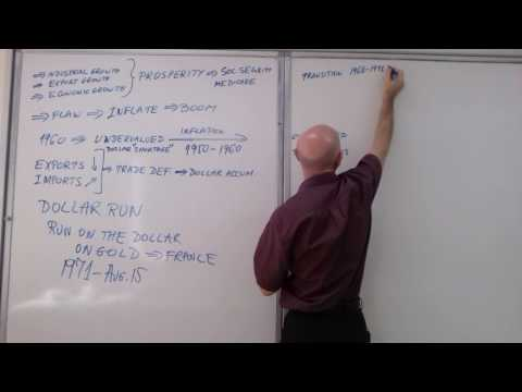 Money and Banking - Lecture 30 HD