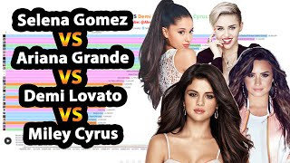 Ariana Grande VS Selena Gomez VS Miley Cyrus VS Demi Lovato Singles Sales Battle | 2007-2020