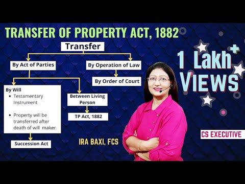 CS  EXECUTIVE | TRANSFER OF PROPERTY ACT | IRA BAXI