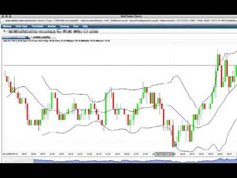 How can I use Bollinger Bands® to trade binary options