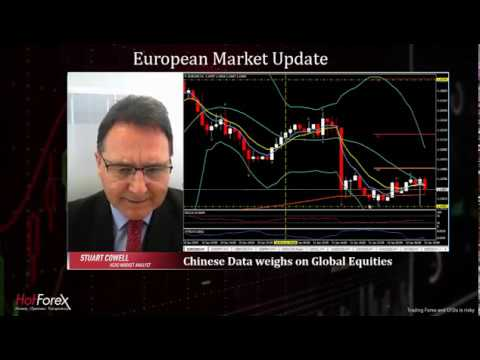 Poor Chinese trade data hits global equities | 14.01.2019
