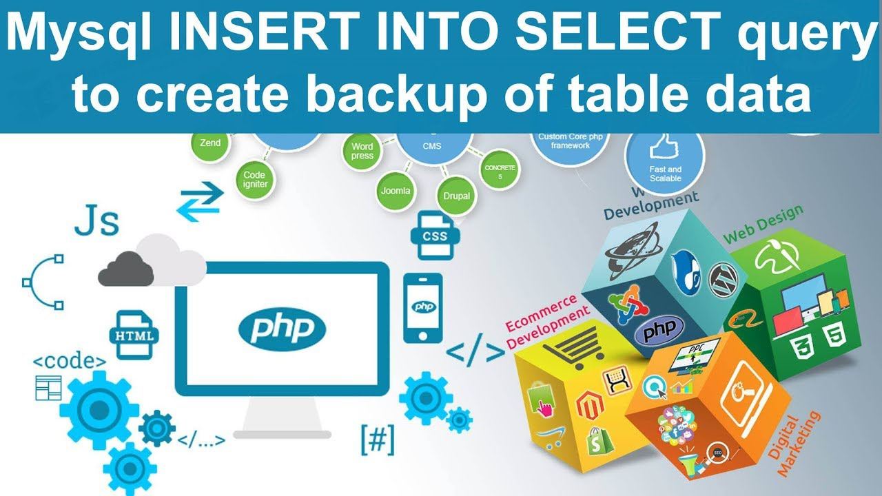 php tutorial in hindi - Mysql INSERT INTO SELECT query to create database  copy