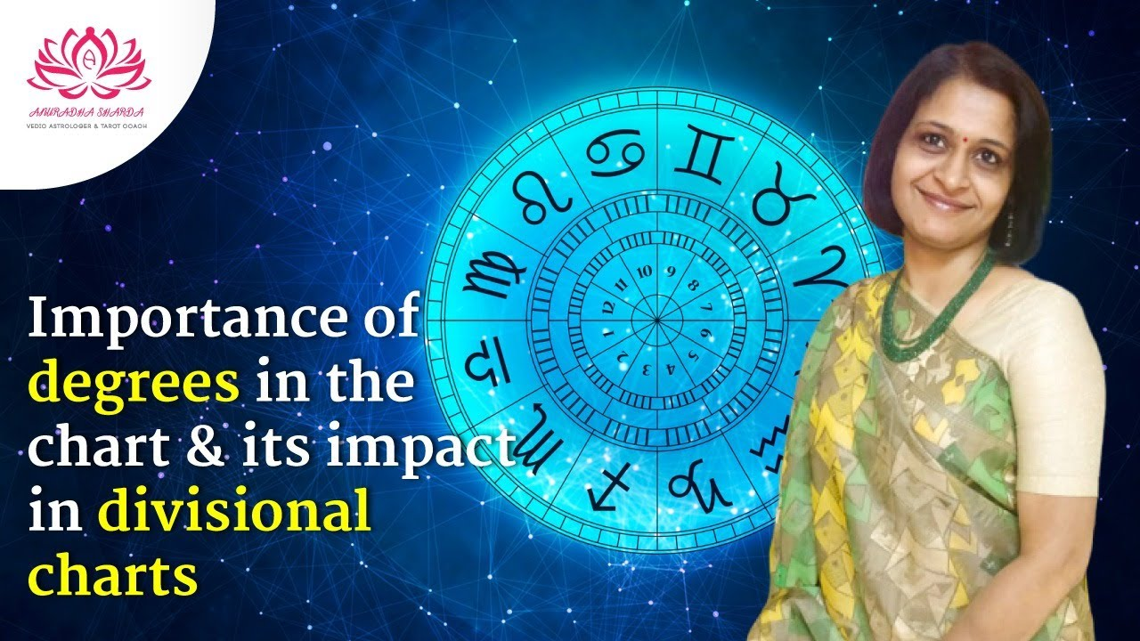 Stationary planets vedic astrology calculator