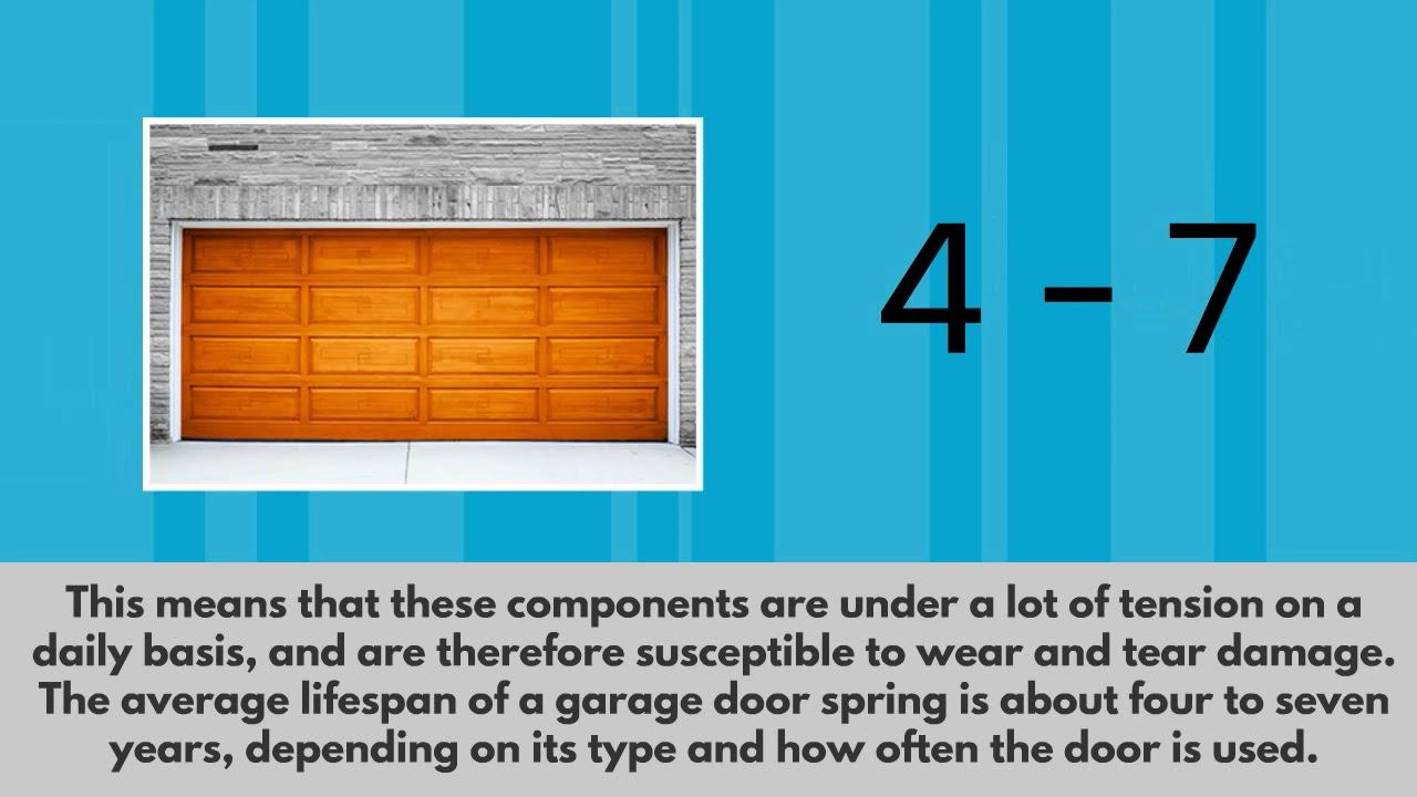 How Long Will My Springs Last Video Faq Garage Door Repair