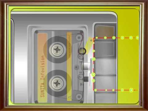Modern World - Instruments:-Magnetic recording and Reproduction-07