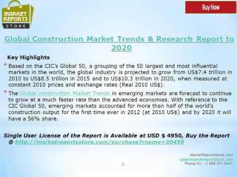 Global Construction Market Analysis & Future Outlook 2020