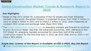 Global Construction Market Analysis & Future Outlook 2020