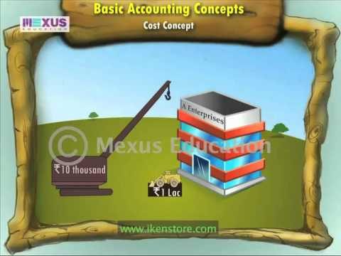 Commerce Tutorial | Understand the Accounting Basics and Concepts