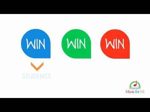 Music Education: It's a Win-Win-Win