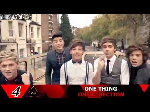 ONE DIRECTION | TOP 10 SONGS