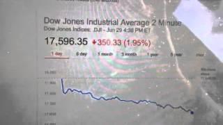 "Dow Jones ""Falls 350 Points"""