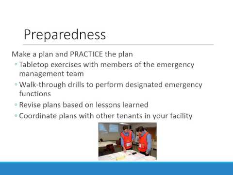 Emergency Preparedness for Businesses (Disaster_Contingency Planning)
