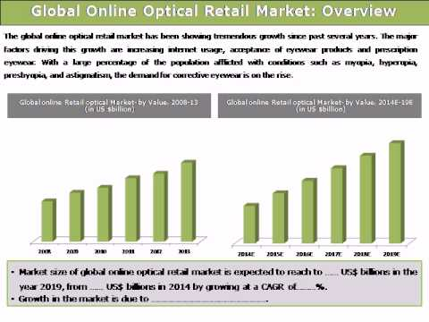 Global Online Optical Retail Market: Trends and Opportunities (2014-2019) – Daedal Research