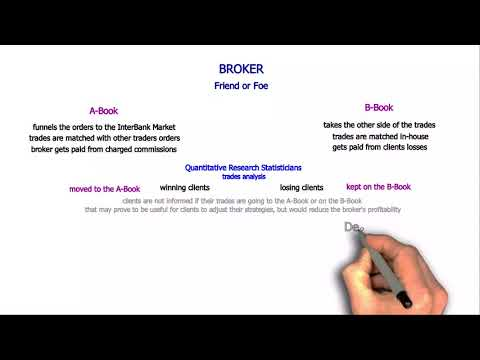 forex-broker-types-explained---a-book-vs-b-book
