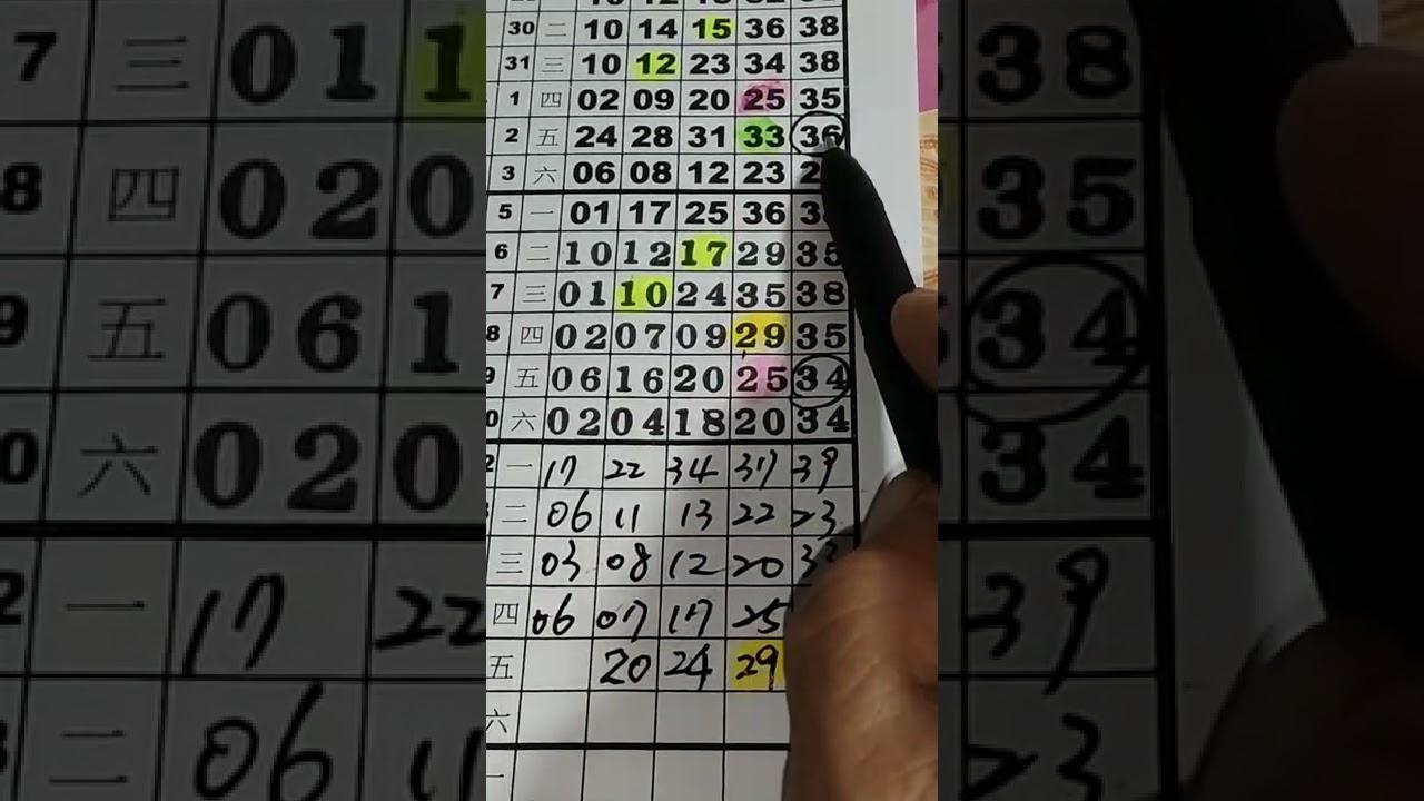 2O21:4月16日第一版僅供公益彩券分析討論。請勿用於其它賭博行為。