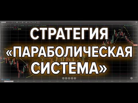 Стратегия Бинарных Опционов Параболическая Система